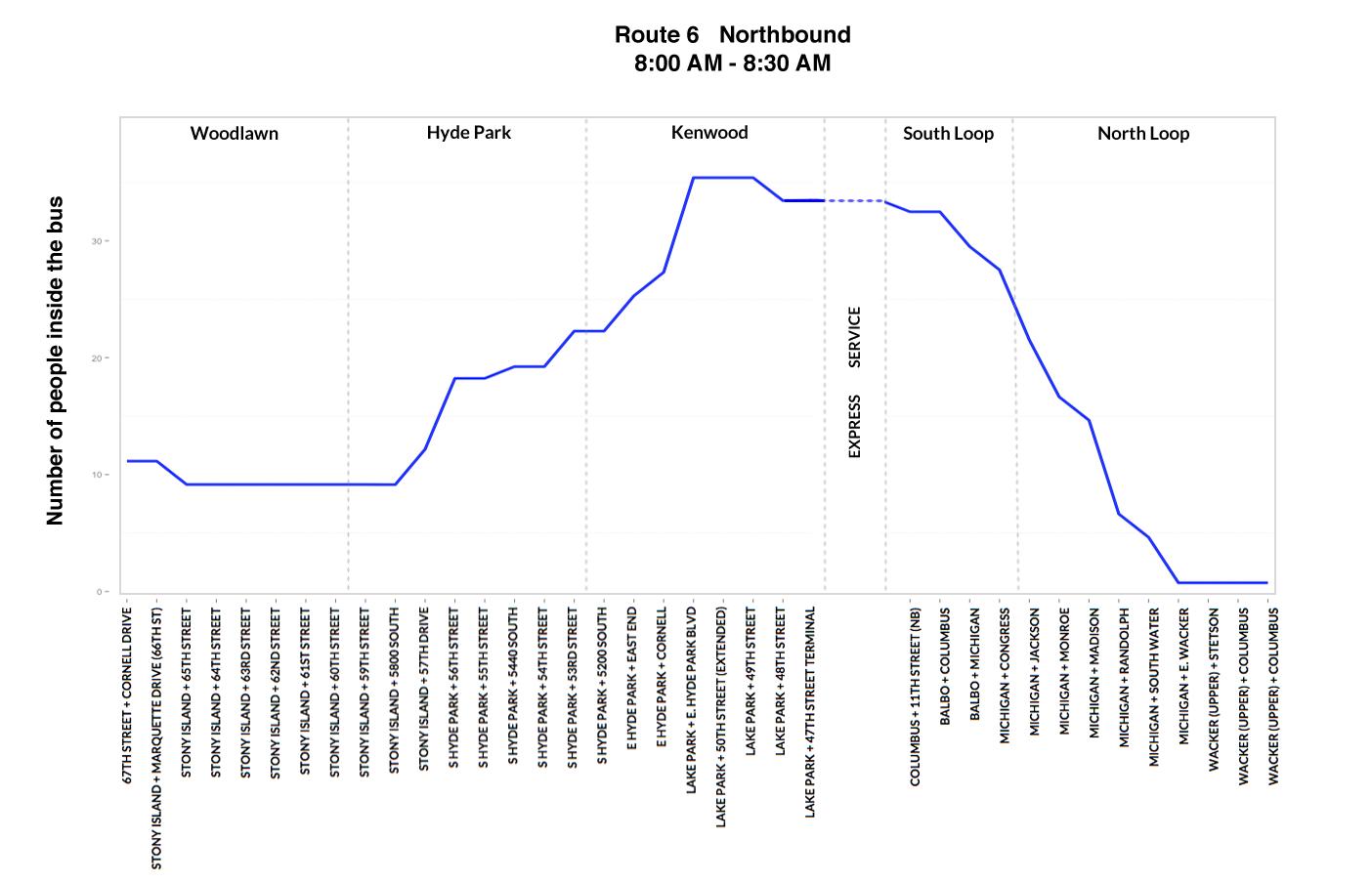 load-plot