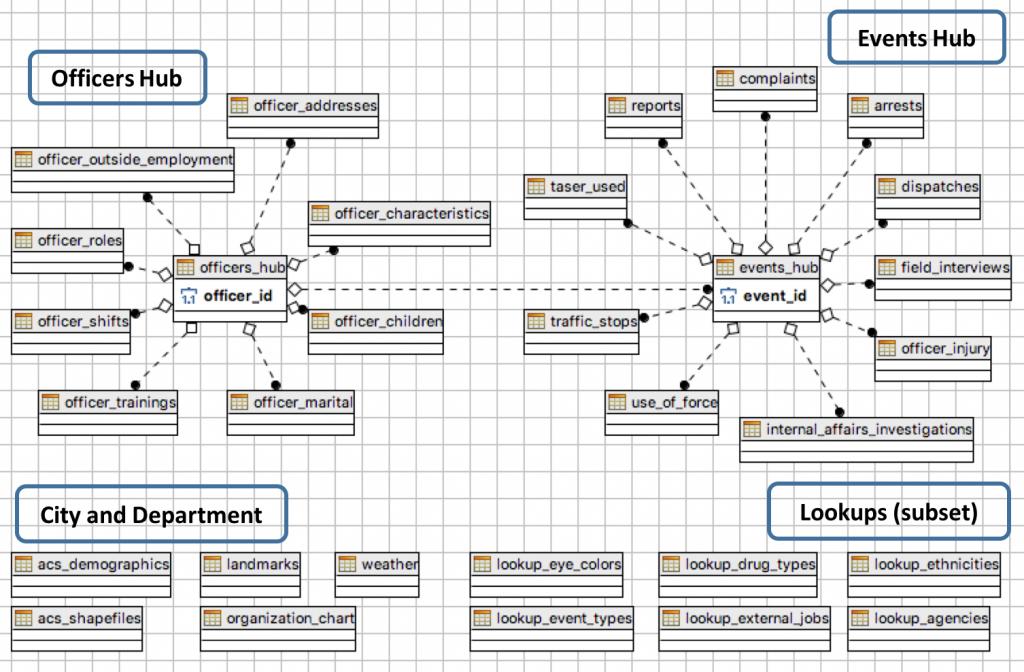 database_architecture