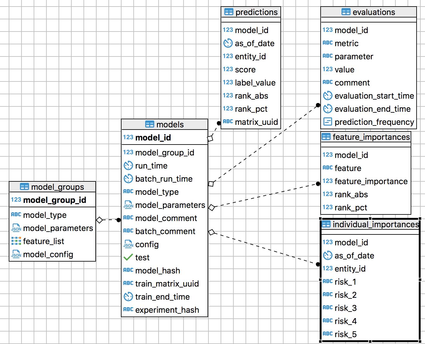 Sample Workshop Evaluation Forms
