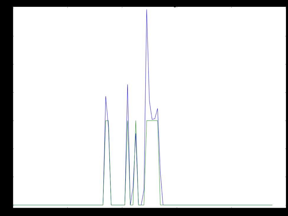 energy-graph