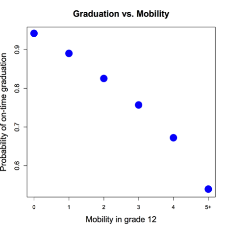 mcps-mobility