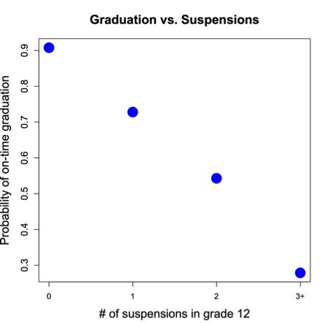 mcps-suspensions